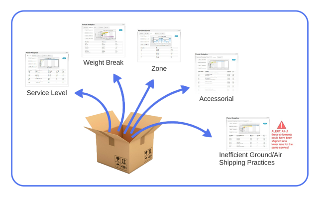 parcel toolbox blue outline rounded